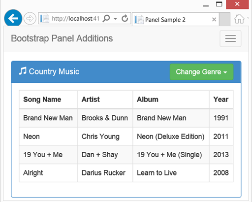 Bootstrap Panel Example